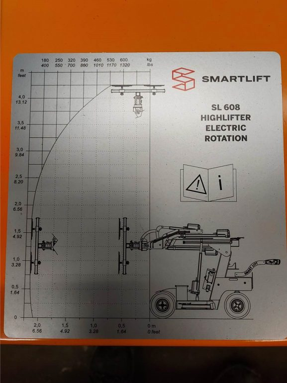 A safe lifting envelope chart for the Smartlift SL 608 HLE RT.