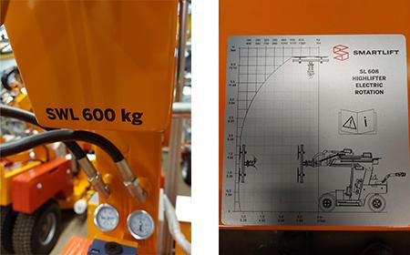 A safe working envelope chart on a Smartlift vacuum robot.